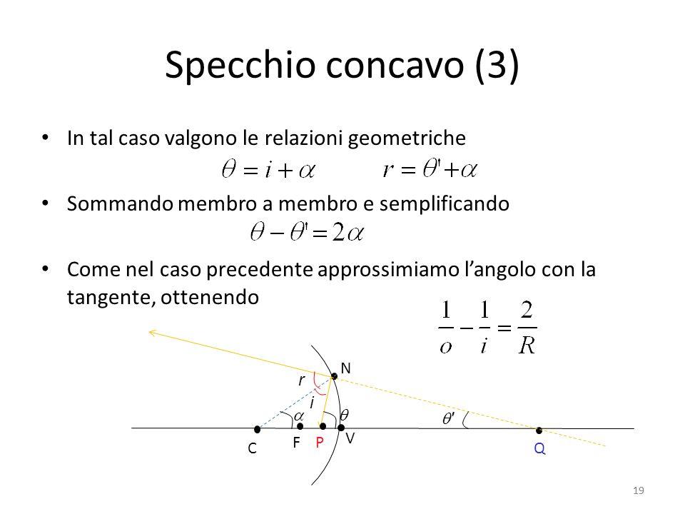 19 Specchio concavo (3) In tal caso valgono le relazioni geometriche Sommando membro a membro e semplificando Come nel caso precedente approssimiamo l