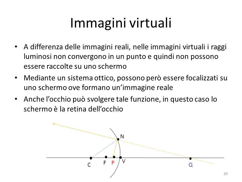 20 Immagini virtuali A differenza delle immagini reali, nelle immagini virtuali i raggi luminosi non convergono in un punto e quindi non possono esser