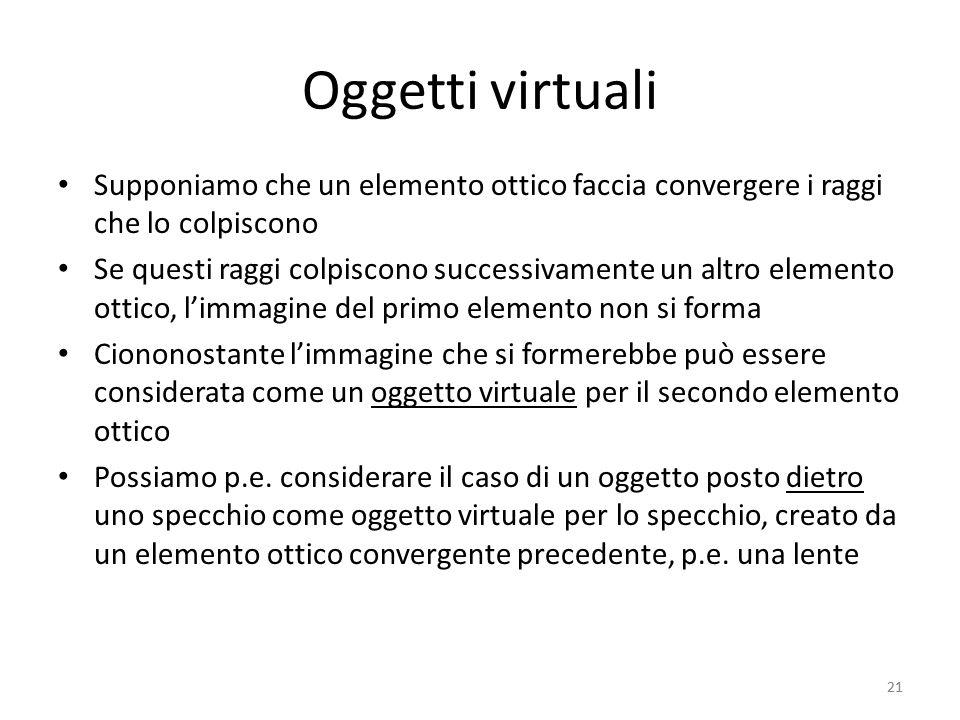21 Oggetti virtuali Supponiamo che un elemento ottico faccia convergere i raggi che lo colpiscono Se questi raggi colpiscono successivamente un altro