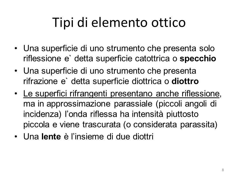 8 Tipi di elemento ottico Una superficie di uno strumento che presenta solo riflessione e` detta superficie catottrica o specchio Una superficie di un