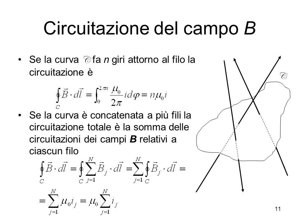 Circuitazione del campo B Se la curva C fa n giri attorno al filo la circuitazione è Se la curva è concatenata a più fili la circuitazione totale è la