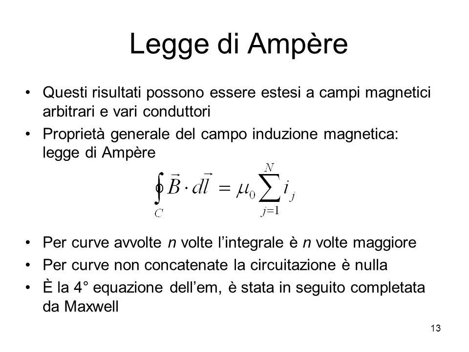 Legge di Ampère Questi risultati possono essere estesi a campi magnetici arbitrari e vari conduttori Proprietà generale del campo induzione magnetica: