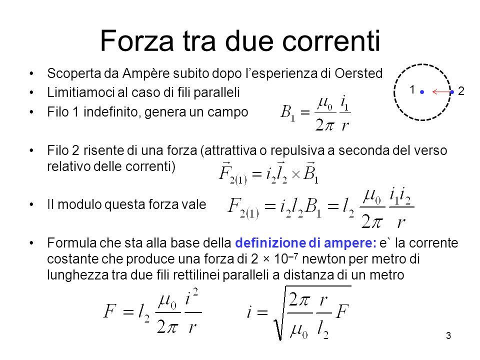 Forza tra due correnti Scoperta da Ampère subito dopo lesperienza di Oersted Limitiamoci al caso di fili paralleli Filo 1 indefinito, genera un campo