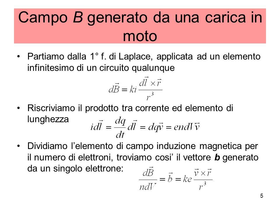 Campo B generato da una carica in moto Carica puntiforme q in moto con velocità v Il modulo di B è proporzionale alla carica q, alla velocità v, al seno dellangolo tra v e r È inversamente proporzionale al quadrato della distanza r La direzione di B è perpendicolare sia a v che a r Il verso è dato dalla regola della mano destra 6 v r B