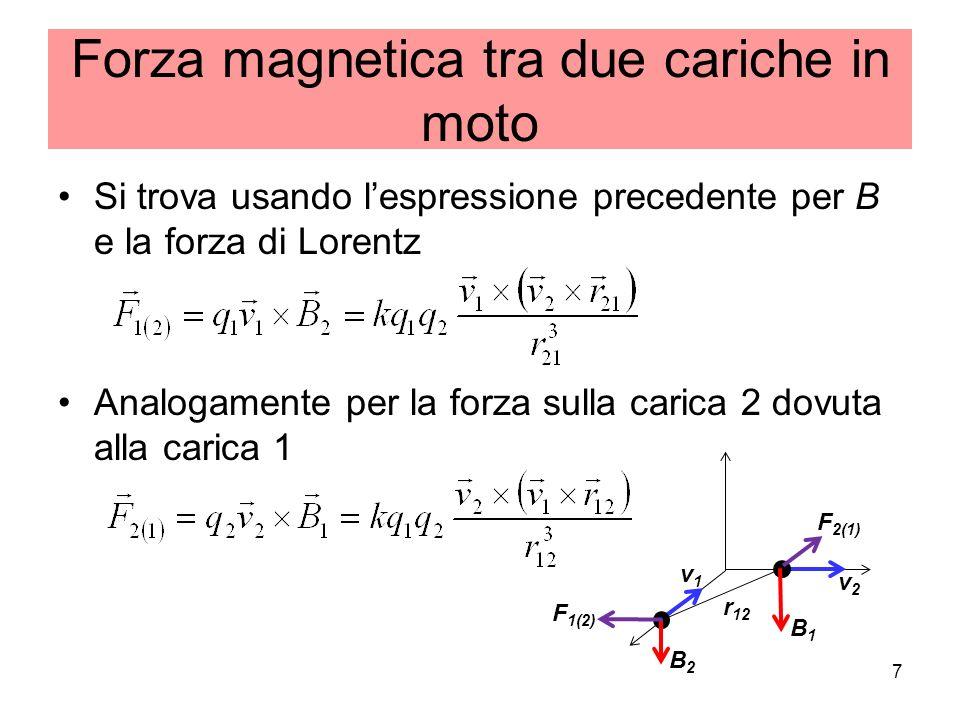 Forza magnetica tra due cariche in moto Si trova usando lespressione precedente per B e la forza di Lorentz Analogamente per la forza sulla carica 2 d