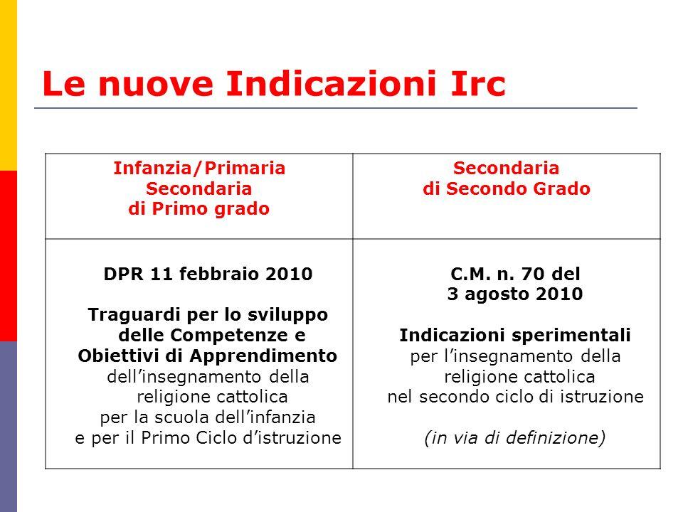 Le nuove Indicazioni Irc Infanzia/Primaria Secondaria di Primo grado Secondaria di Secondo Grado DPR 11 febbraio 2010 Traguardi per lo sviluppo delle