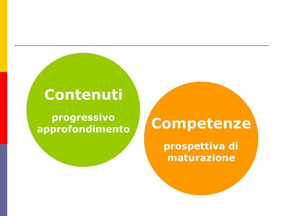 Contenuti progressivo approfondimento Competenze prospettiva di maturazione