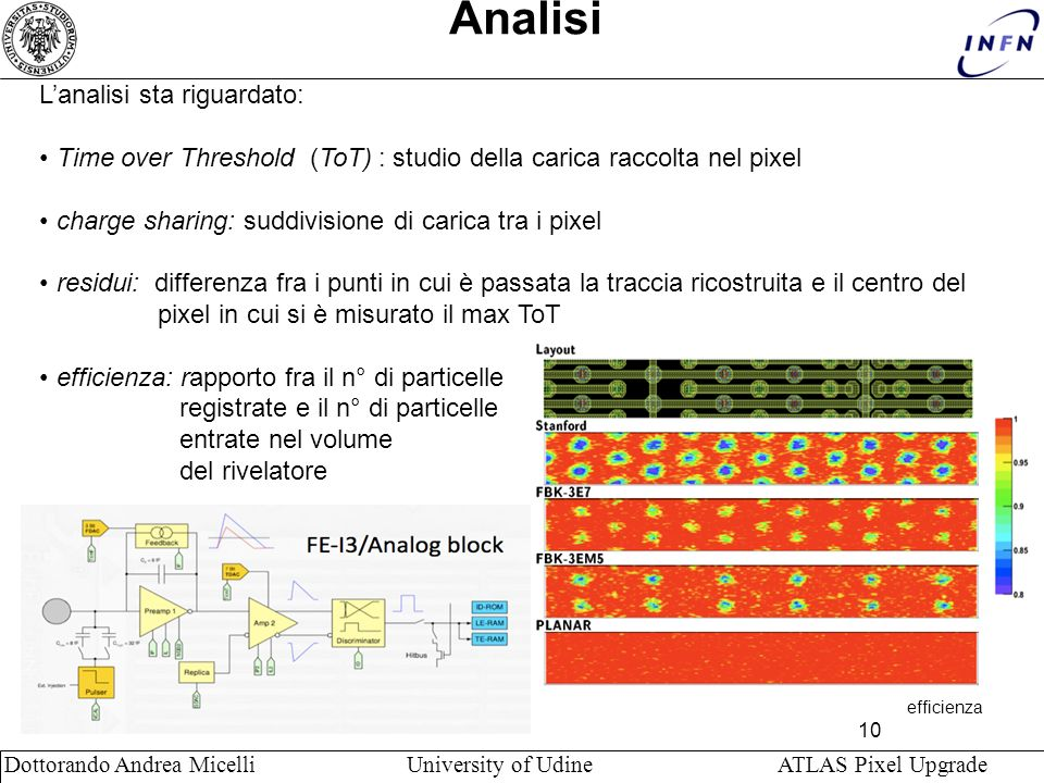 10 Dottorando Andrea Micelli University of Udine ATLAS Pixel Upgrade Analisi Lanalisi sta riguardato: Time over Threshold (ToT) : studio della carica