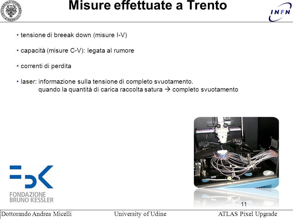 11 Dottorando Andrea Micelli University of Udine ATLAS Pixel Upgrade Misure effettuate a Trento tensione di breeak down (misure I-V) capacità (misure