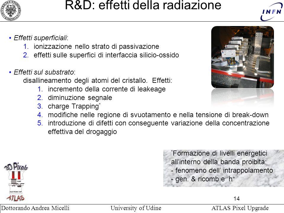 Dottorando Andrea Micelli University of Udine ATLAS Pixel Upgrade R&D: effetti della radiazione Effetti superficiali: 1.ionizzazione nello strato di p