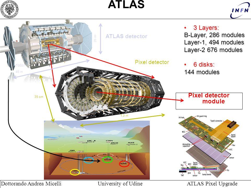 3 Dottorando Andrea Micelli University of Udine ATLAS Pixel Upgrade Rivelatori al silicio: principi base Pixel detector module Giunzione p-n: applicando una tensione inversa alla giunzione si crea una zona priva di cariche libere al passaggio di una particella si producono coppie e -, h + il segnale viene raccolto agli elettrodi sotto forma di impulso di corrente Generazione di coppie elettrone-lacuna