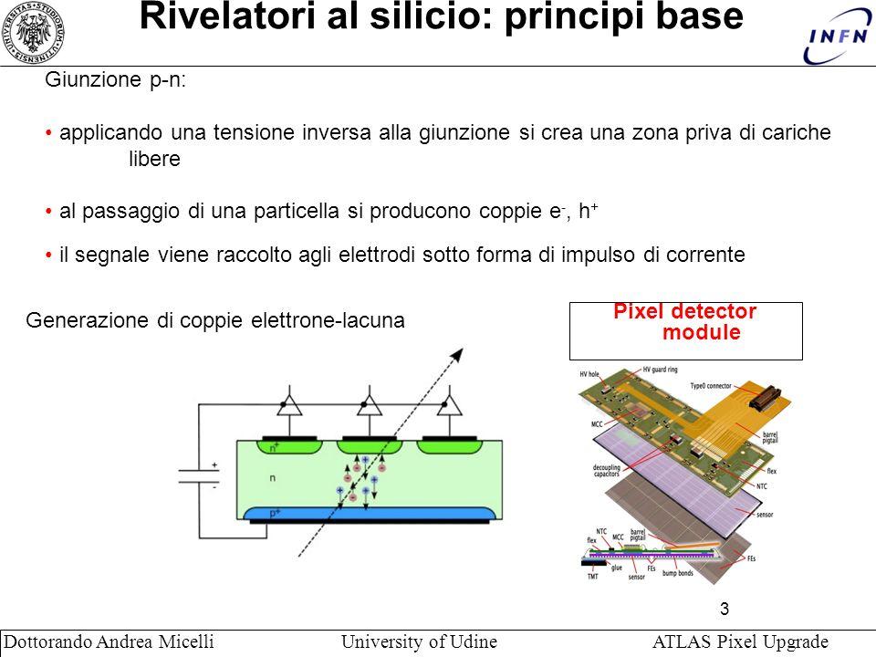 Dottorando Andrea Micelli University of Udine ATLAS Pixel Upgrade R&D: effetti della radiazione Effetti superficiali: 1.ionizzazione nello strato di passivazione 2.effetti sulle superfici di interfaccia silicio-ossido Effetti sul substrato: disallineamento degli atomi del cristallo.