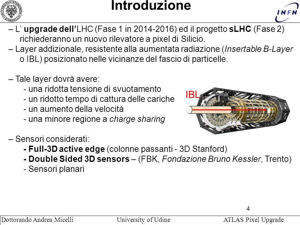 4 Dottorando Andrea Micelli University of Udine ATLAS Pixel Upgrade Introduzione – L upgrade dellLHC (Fase 1 in 2014-2016) ed il progetto sLHC (Fase 2