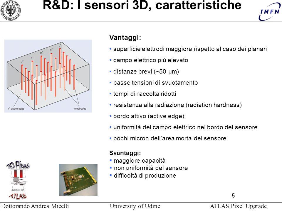 6 Dottorando Andrea Micelli University of Udine ATLAS Pixel Upgrade 3D vs planari 3DPlanar Depletion voltage<10 V70V Edge sensitivity< 5 μm500μm Charge 1MIP (300mm)24000e- Capacitance30-50fF20fF Collection distance50μm300μm Speed1-2 ns10-20ns maggiore resistenza alla radiazione maggiore velocità di raccolta delle cariche Principali candidati per il prossimo rivelatore a pixel per sLHC.