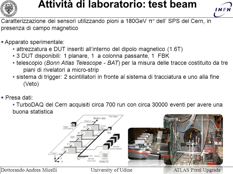 6 Dottorando Andrea Micelli University of Udine ATLAS Pixel Upgrade Attività di laboratorio: test beam Caratterizzazione dei sensori utilizzando pioni