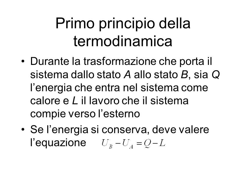 Primo principio della termodinamica Durante la trasformazione che porta il sistema dallo stato A allo stato B, sia Q lenergia che entra nel sistema co