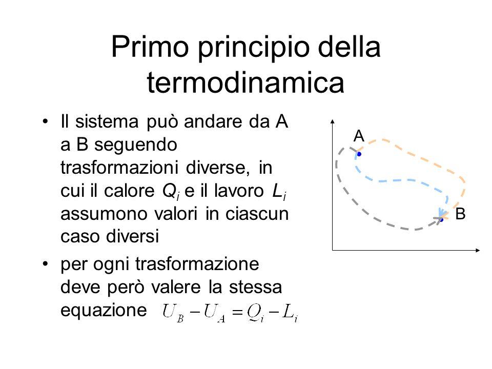 Primo principio della termodinamica Il sistema può andare da A a B seguendo trasformazioni diverse, in cui il calore Q i e il lavoro L i assumono valo