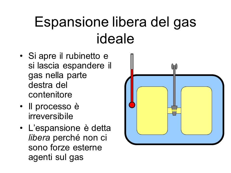 Espansione libera del gas ideale Si apre il rubinetto e si lascia espandere il gas nella parte destra del contenitore Il processo è irreversibile Lesp