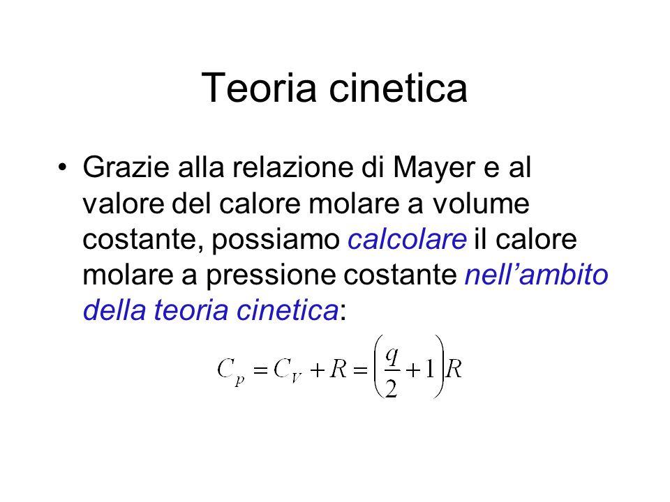 Teoria cinetica Grazie alla relazione di Mayer e al valore del calore molare a volume costante, possiamo calcolare il calore molare a pressione costan