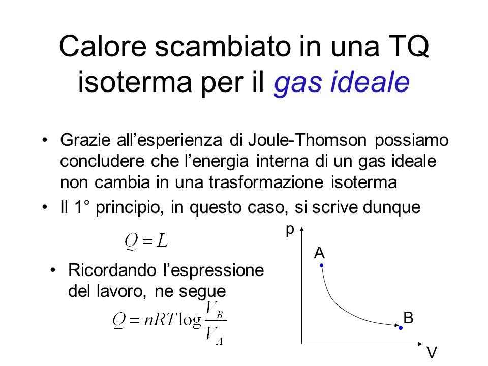 Calore scambiato in una TQ isoterma per il gas ideale Grazie allesperienza di Joule-Thomson possiamo concludere che lenergia interna di un gas ideale