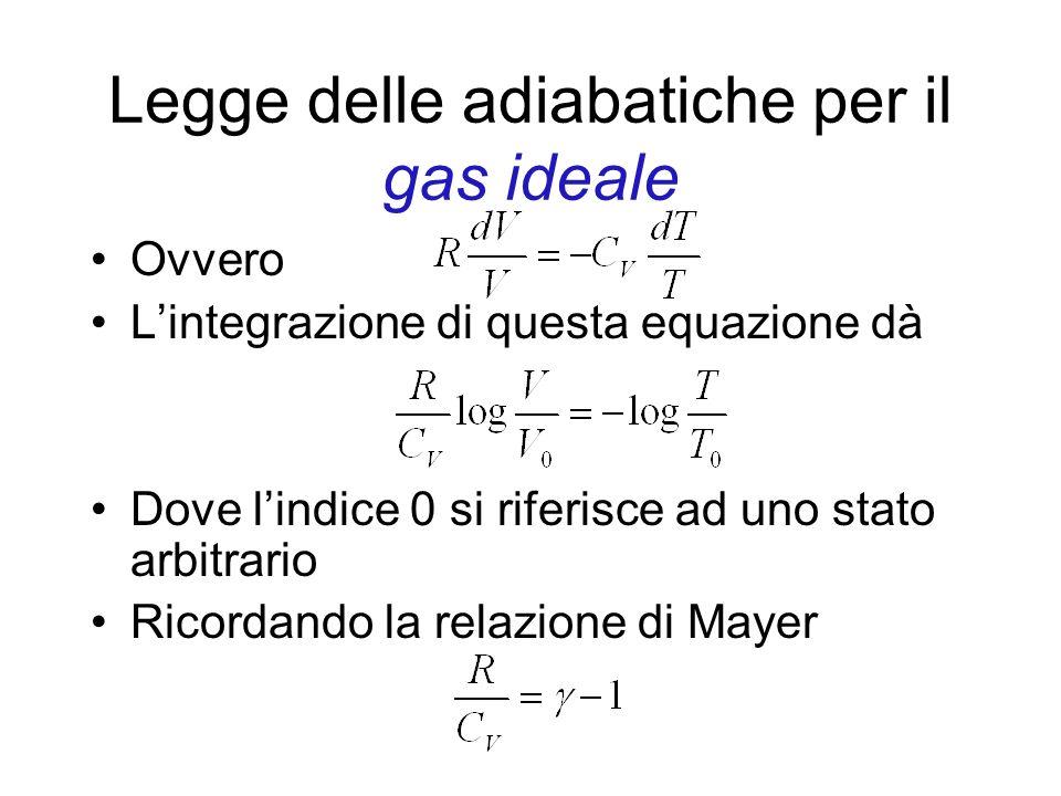 Legge delle adiabatiche per il gas ideale Ovvero Lintegrazione di questa equazione dà Dove lindice 0 si riferisce ad uno stato arbitrario Ricordando l