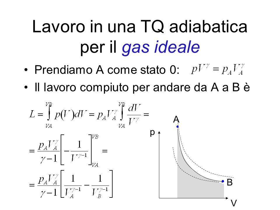 Lavoro in una TQ adiabatica per il gas ideale Prendiamo A come stato 0: Il lavoro compiuto per andare da A a B è A B p V