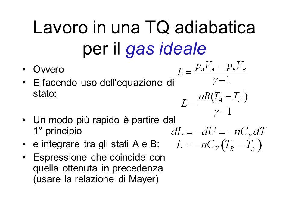 Lavoro in una TQ adiabatica per il gas ideale Ovvero E facendo uso dellequazione di stato: Un modo più rapido è partire dal 1° principio e integrare t