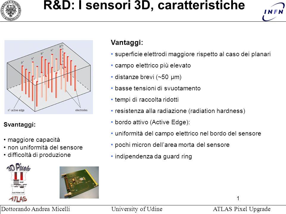 2 Dottorando Andrea Micelli University of Udine ATLAS Pixel Upgrade 3D vs planari 3DPlanar Depletion voltage<10 V70V Edge sensitivity< 5 μm500μm Charge 1MIP (300mm)24000e- Capacitance30-50fF20fF Collection distance50μm300μm Speed1-2 ns10-20ns maggiore resistenza alla radiazione maggiore velocità di collezione Principali candidati per il prossimo rivelatore a pixel per sLHC.