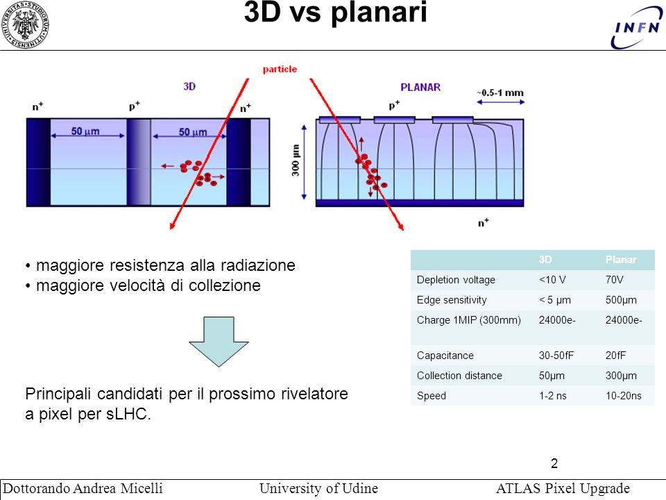 2 Dottorando Andrea Micelli University of Udine ATLAS Pixel Upgrade 3D vs planari 3DPlanar Depletion voltage<10 V70V Edge sensitivity< 5 μm500μm Charg