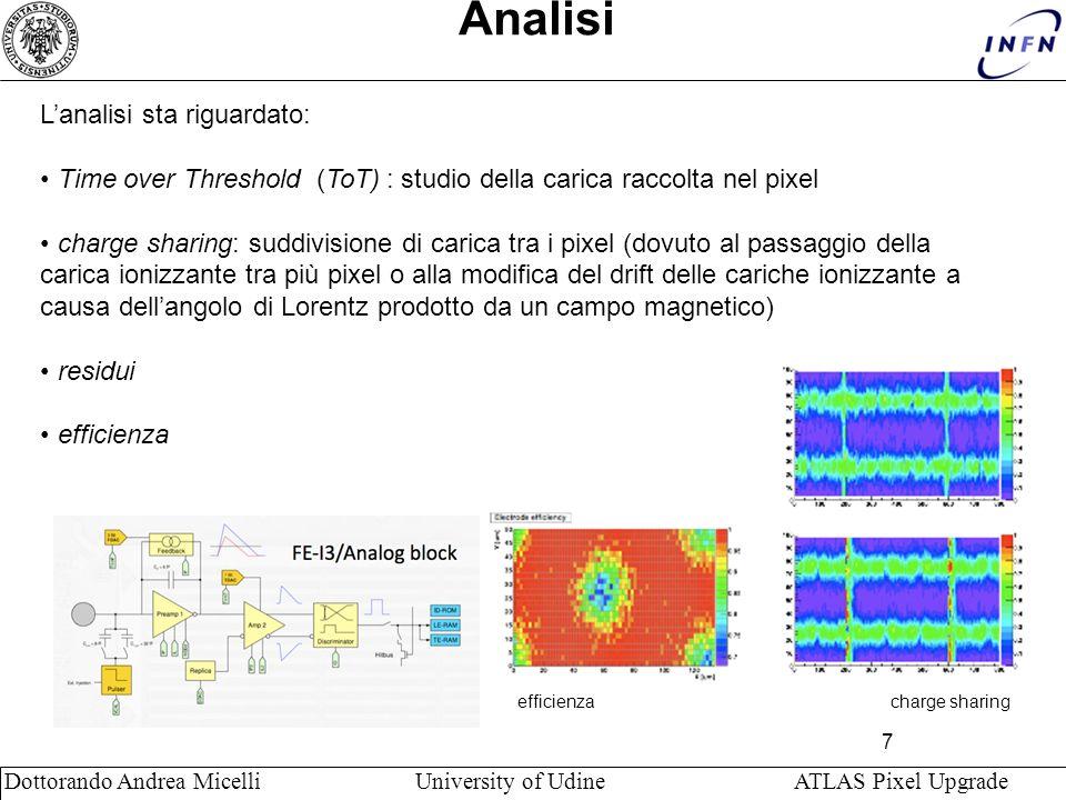 7 Dottorando Andrea Micelli University of Udine ATLAS Pixel Upgrade Analisi Lanalisi sta riguardato: Time over Threshold (ToT) : studio della carica r