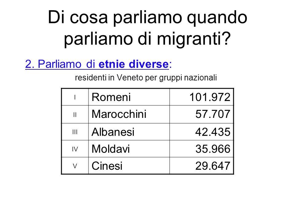 Di cosa parliamo quando parliamo di migranti? 1. Parliamo di persone diverse. Veneto: 505.000 residenti stranieri di cui: - 50,2% donne - 49,8%uomini