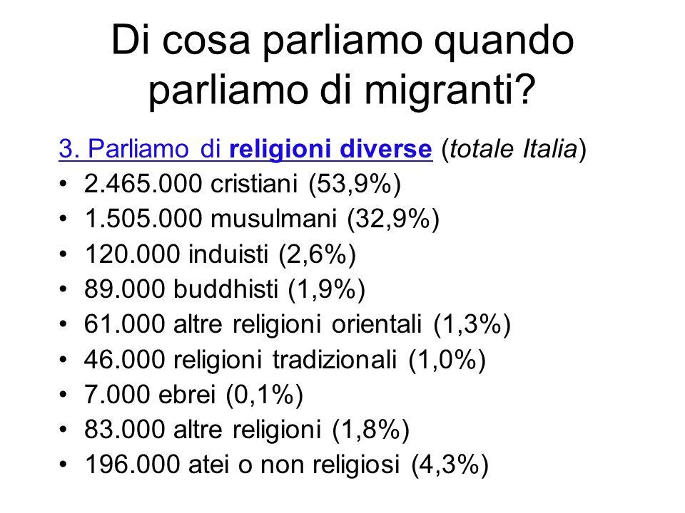 Di cosa parliamo quando parliamo di migranti? 2. Parliamo di etnie diverse: residenti in Veneto per gruppi nazionali I Romeni101.972 II Marocchini57.7