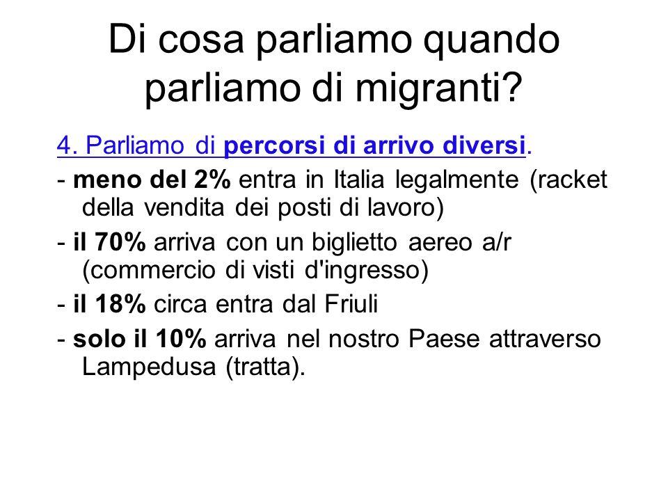 Di cosa parliamo quando parliamo di migranti? 3. Parliamo di religioni diverse (totale Italia) 2.465.000 cristiani (53,9%) 1.505.000 musulmani (32,9%)