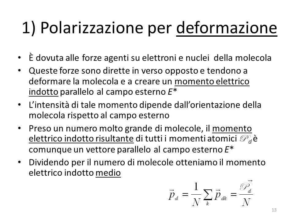 13 1) Polarizzazione per deformazione È dovuta alle forze agenti su elettroni e nuclei della molecola Queste forze sono dirette in verso opposto e tendono a deformare la molecola e a creare un momento elettrico indotto parallelo al campo esterno E* Lintensità di tale momento dipende dallorientazione della molecola rispetto al campo esterno Preso un numero molto grande di molecole, il momento elettrico indotto risultante di tutti i momenti atomici P d è comunque un vettore parallelo al campo esterno E* Dividendo per il numero di molecole otteniamo il momento elettrico indotto medio
