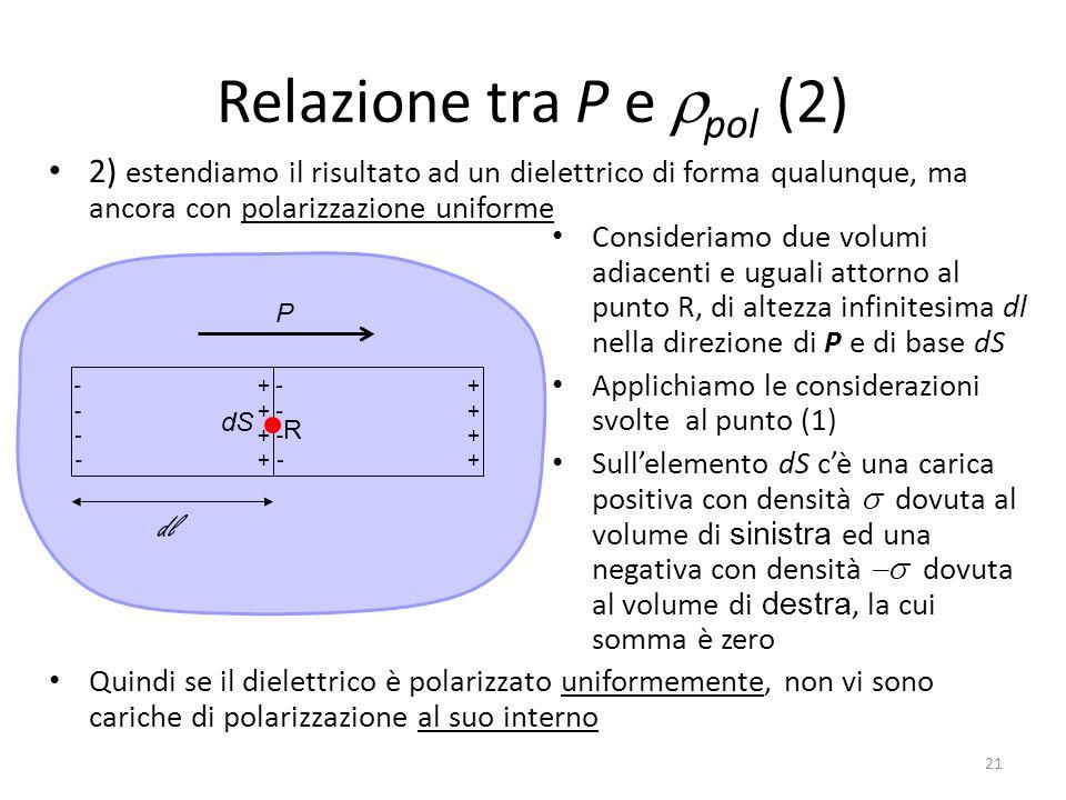 21 Relazione tra P e pol (2) 2) estendiamo il risultato ad un dielettrico di forma qualunque, ma ancora con polarizzazione uniforme Quindi se il dielettrico è polarizzato uniformemente, non vi sono cariche di polarizzazione al suo interno Consideriamo due volumi adiacenti e uguali attorno al punto R, di altezza infinitesima dl nella direzione di P e di base dS Applichiamo le considerazioni svolte al punto (1) Sullelemento dS cè una carica positiva con densità dovuta al volume di sinistra ed una negativa con densità dovuta al volume di destra, la cui somma è zero ++++++++ R -------- dl ++++++++ -------- dS P