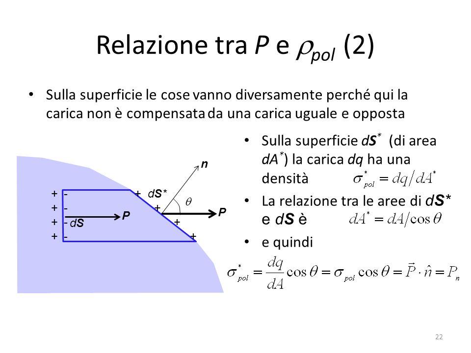 22 Relazione tra P e pol (2) Sulla superficie le cose vanno diversamente perché qui la carica non è compensata da una carica uguale e opposta Sulla superficie dS * (di area dA * ) la carica dq ha una densità La relazione tra le aree di dS* e dS è e quindi + -------- P n dS*dS* dSdS ++++++++ P