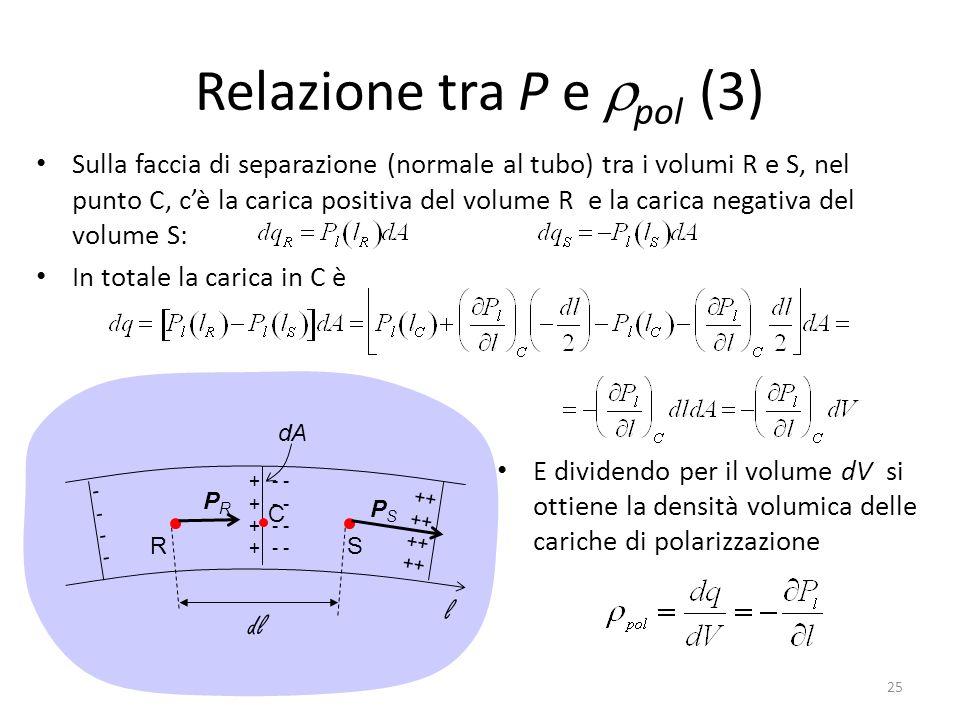25 Relazione tra P e pol (3) Sulla faccia di separazione (normale al tubo) tra i volumi R e S, nel punto C, cè la carica positiva del volume R e la carica negativa del volume S: In totale la carica in C è E dividendo per il volume dV si ottiene la densità volumica delle cariche di polarizzazione ++++++++ RS PRPR PSPS ++ -------- - l dl C dA