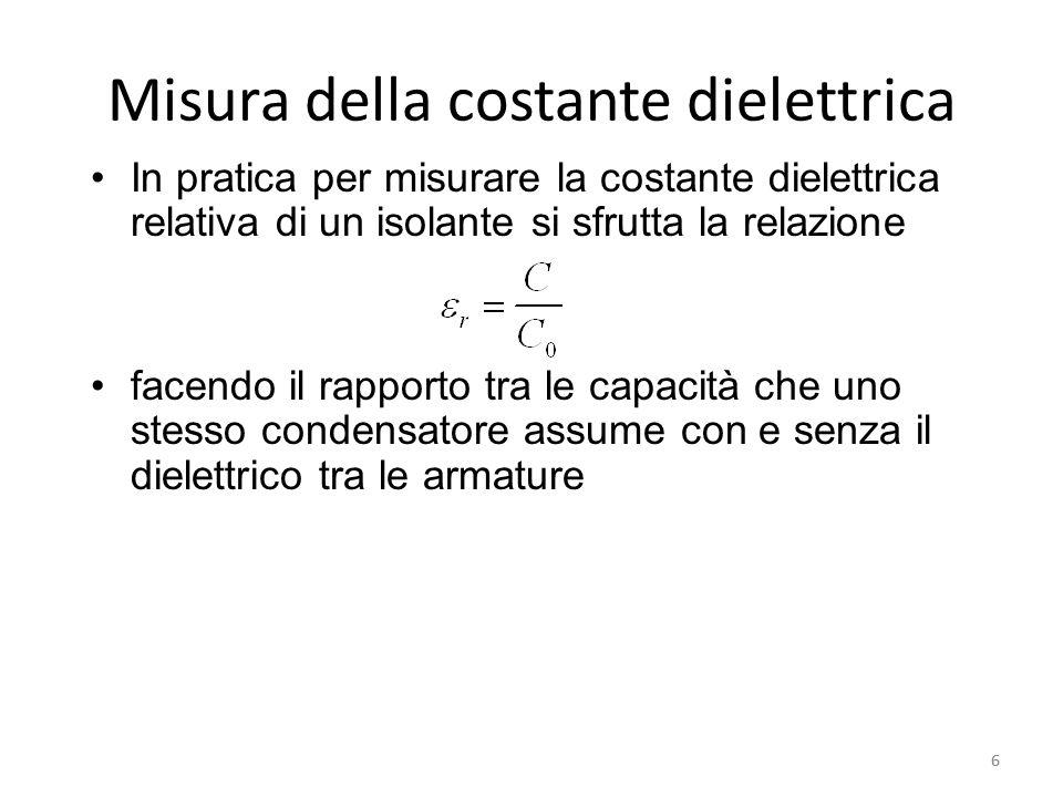 7 Campo elettrico nella materia Consideriamo il caso semplice in cui il conduttore è un condensatore piano La carica sul conduttore (detta anche carica libera), di densità, polarizza il dielettrico, che si carica superficialmente con carica (detta legata) di densità pol e segno opposto alla carica libera La carica libera produce il campo La carica legata produce il campo il campo totale è 7 ------------------ ++++++++++++++++++ E0E0 ---------------- ++++++++++++++++ ++++++++ -------- E pol E = E 0 + E pol