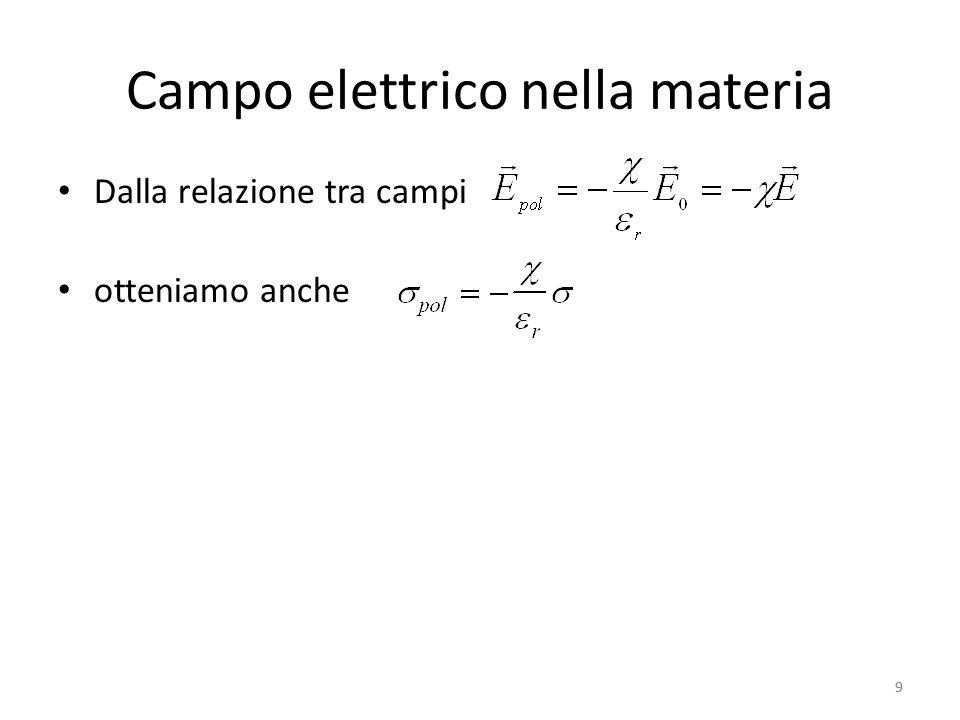 9 Campo elettrico nella materia Dalla relazione tra campi otteniamo anche 9