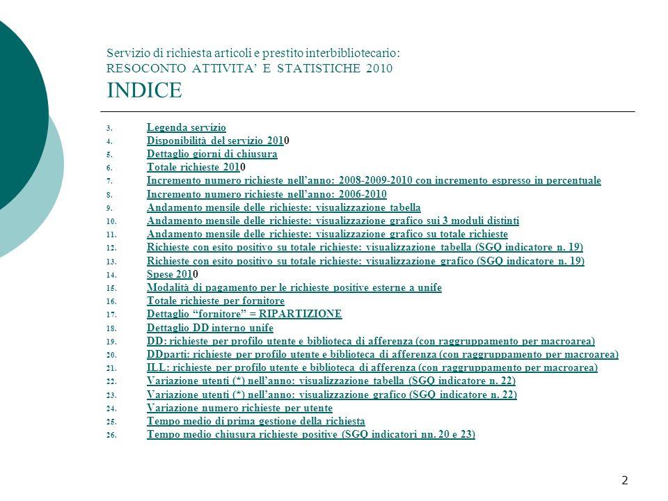 2 Servizio di richiesta articoli e prestito interbibliotecario: RESOCONTO ATTIVITA E STATISTICHE 2010 INDICE 3.