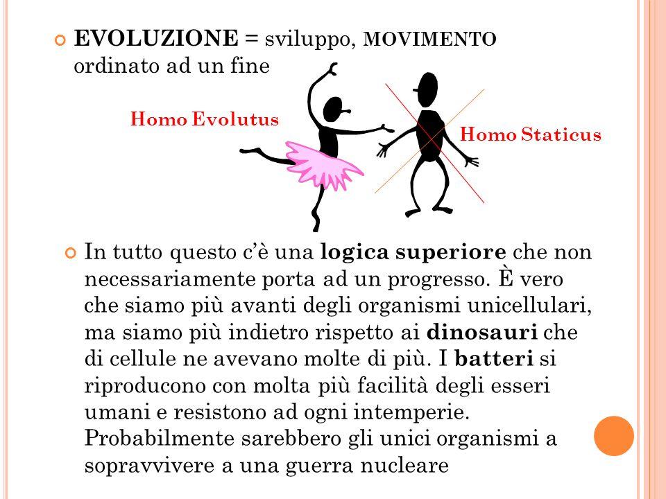 EVOLUZIONE = sviluppo, MOVIMENTO ordinato ad un fine Homo Staticus Homo Evolutus In tutto questo cè una logica superiore che non necessariamente porta ad un progresso.