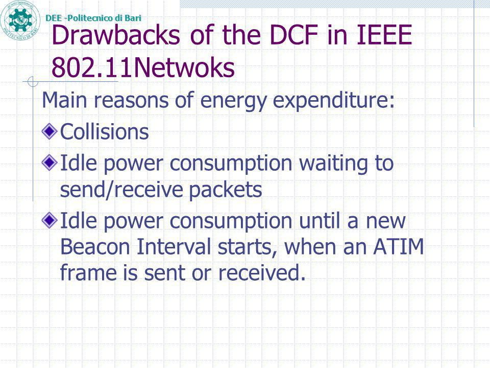 DEE -Politecnico di Bari Drawbacks of the DCF in IEEE 802.11Netwoks Main reasons of energy expenditure: Collisions Idle power consumption waiting to send/receive packets Idle power consumption until a new Beacon Interval starts, when an ATIM frame is sent or received.