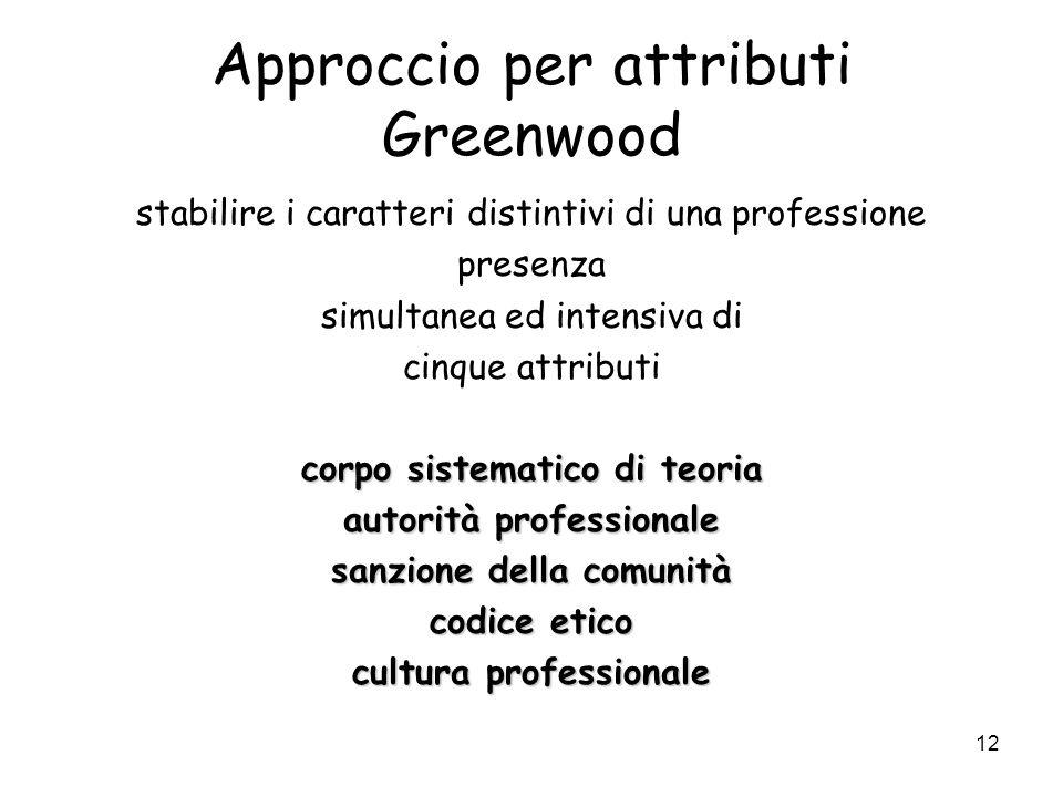 12 Approccio per attributi Greenwood stabilire i caratteri distintivi di una professione presenza simultanea ed intensiva di cinque attributi corpo si