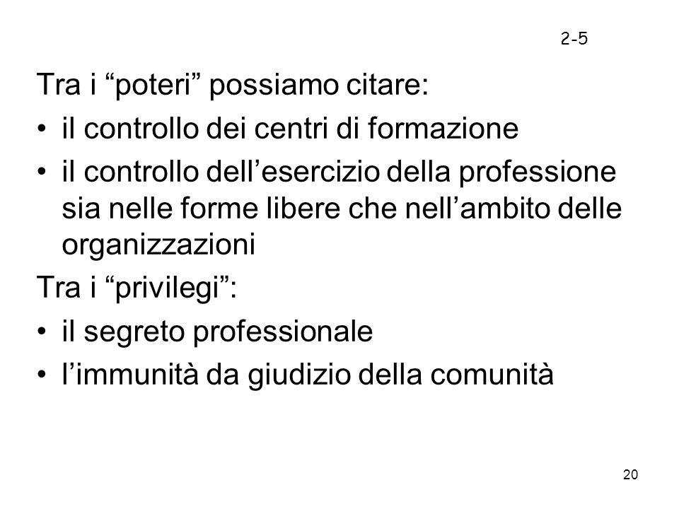 20 Tra i poteri possiamo citare: il controllo dei centri di formazione il controllo dellesercizio della professione sia nelle forme libere che nellamb