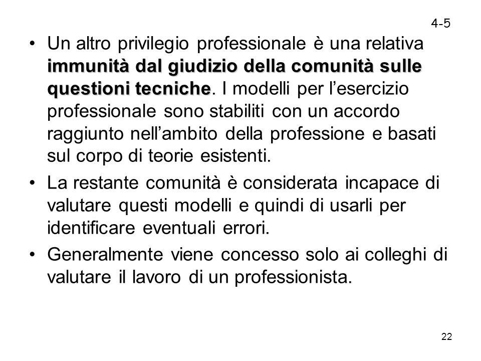 22 immunità dal giudizio della comunità sulle questioni tecnicheUn altro privilegio professionale è una relativa immunità dal giudizio della comunità