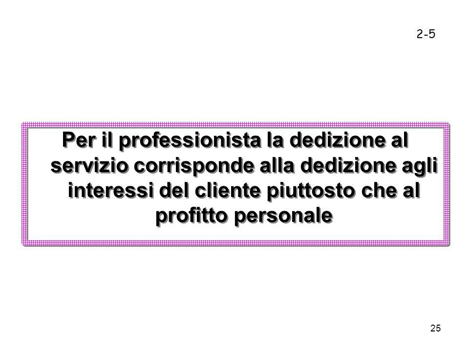 25 Per il professionista la dedizione al servizio corrisponde alla dedizione agli interessi del cliente piuttosto che al profitto personale 2-5