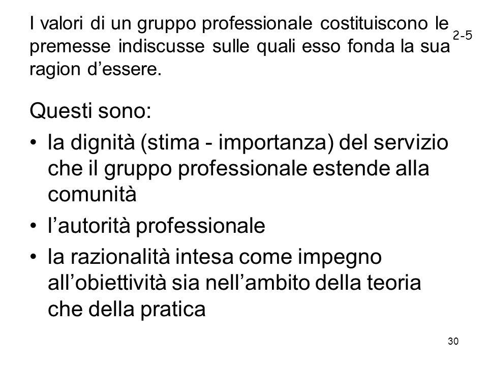 30 I valori di un gruppo professionale costituiscono le premesse indiscusse sulle quali esso fonda la sua ragion dessere. Questi sono: la dignità (sti