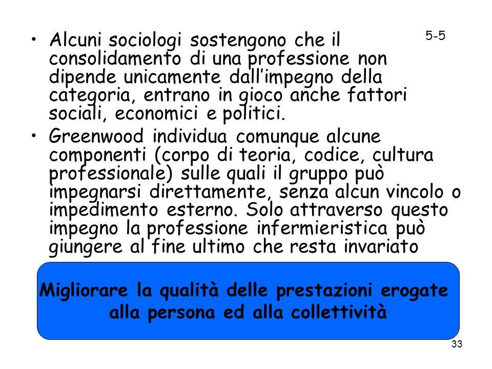 33 Alcuni sociologi sostengono che il consolidamento di una professione non dipende unicamente dallimpegno della categoria, entrano in gioco anche fat