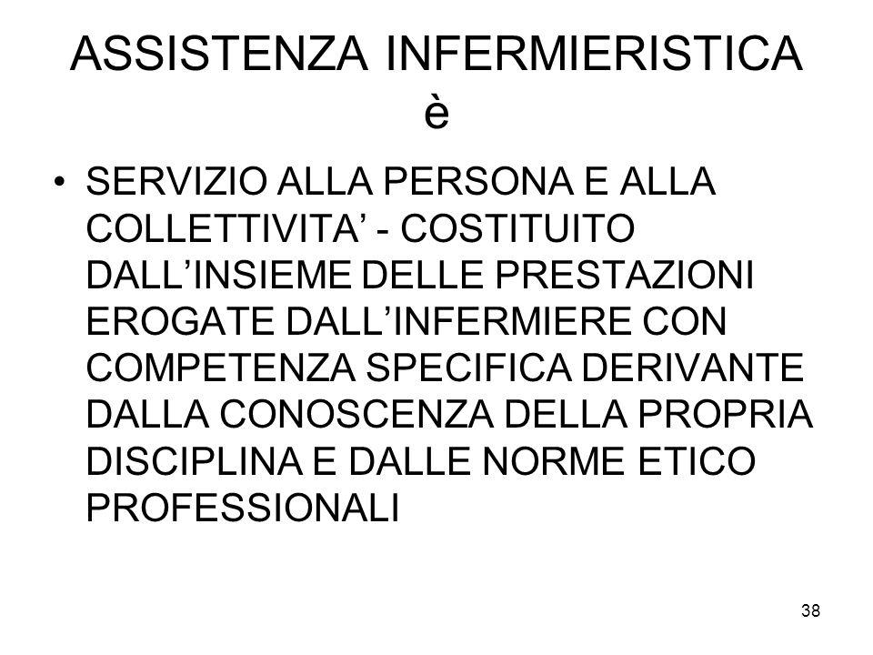 38 ASSISTENZA INFERMIERISTICA è SERVIZIO ALLA PERSONA E ALLA COLLETTIVITA - COSTITUITO DALLINSIEME DELLE PRESTAZIONI EROGATE DALLINFERMIERE CON COMPET