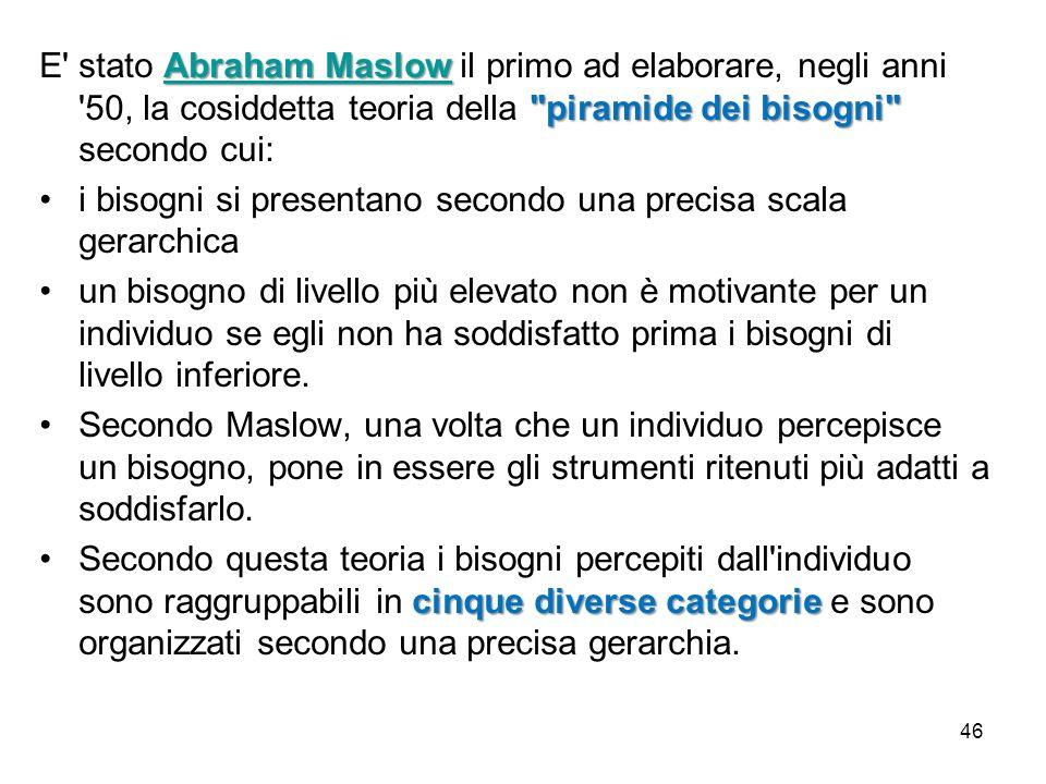 Abraham MaslowAbraham Maslow